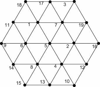 Les énigmes du Mesquin (saison 1) Hexagone_magique